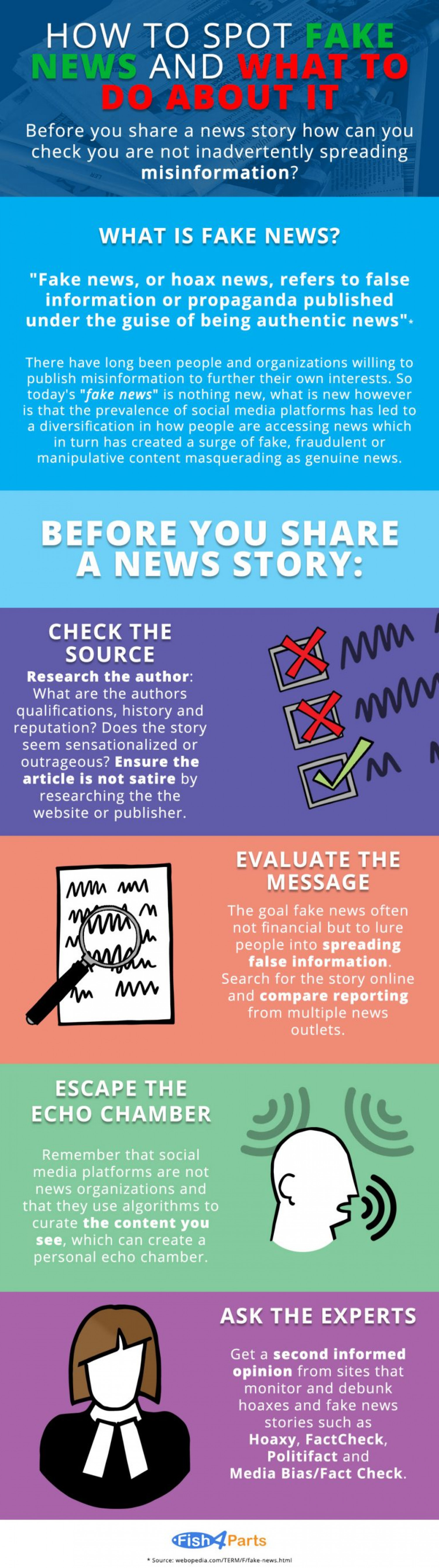 How to Spot Fake News and What to do About It Infographic