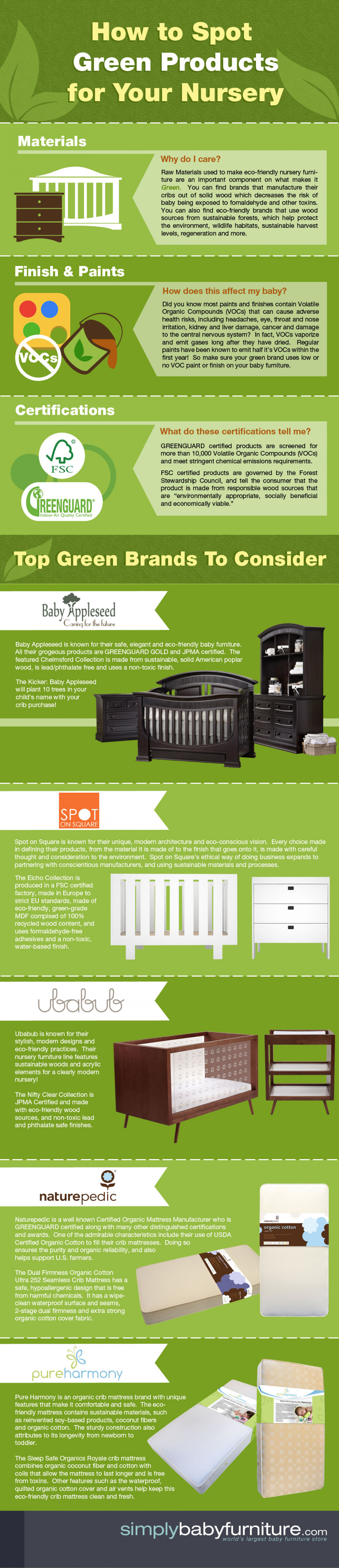 How to Spot Green Products for your Nursery Infographic