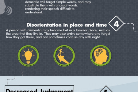 How to spot the signs of dementia Infographic