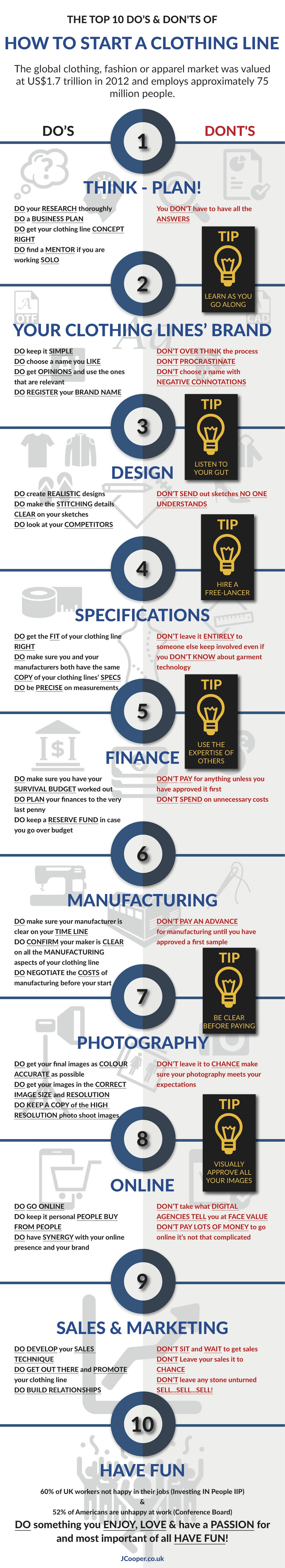 How To Start A Clothing Line: Top 10 Do's And Dont's Infographic