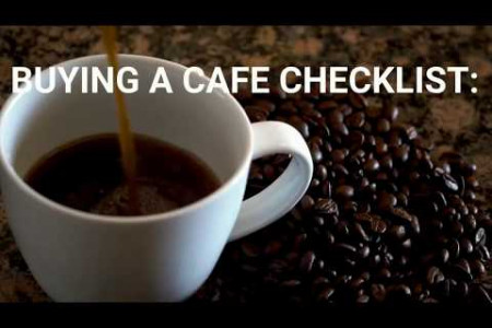 How to Start a Coffee Shop or Cafe in Subiaco: Five Things You Must Know Before Buying Infographic