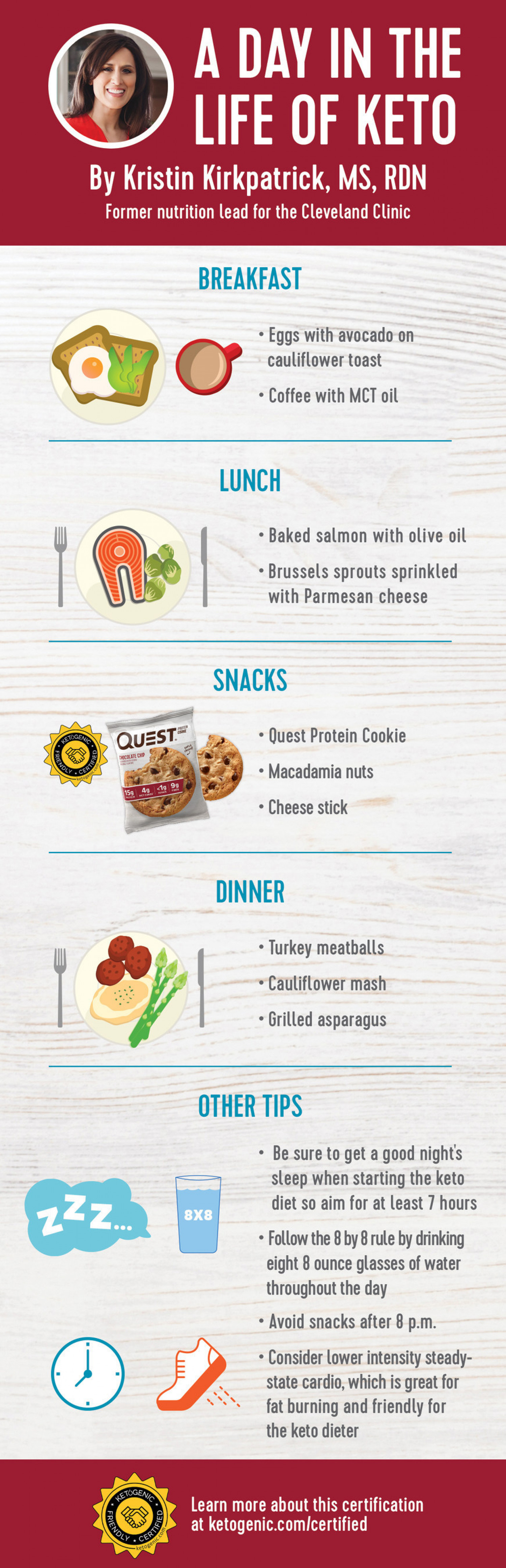 A Complete Guide To Understanding The Ketogenic Diet - Daily Infographic