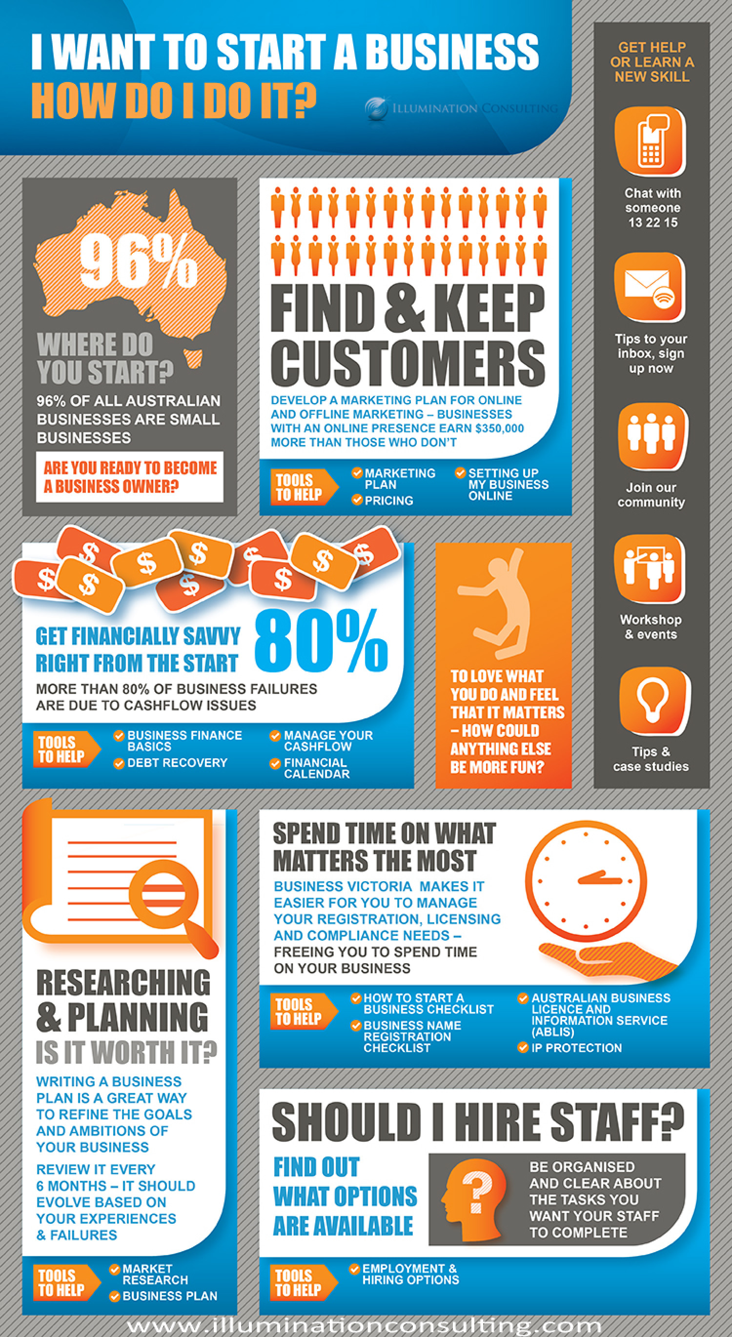 How To Start A New Business  Infographic