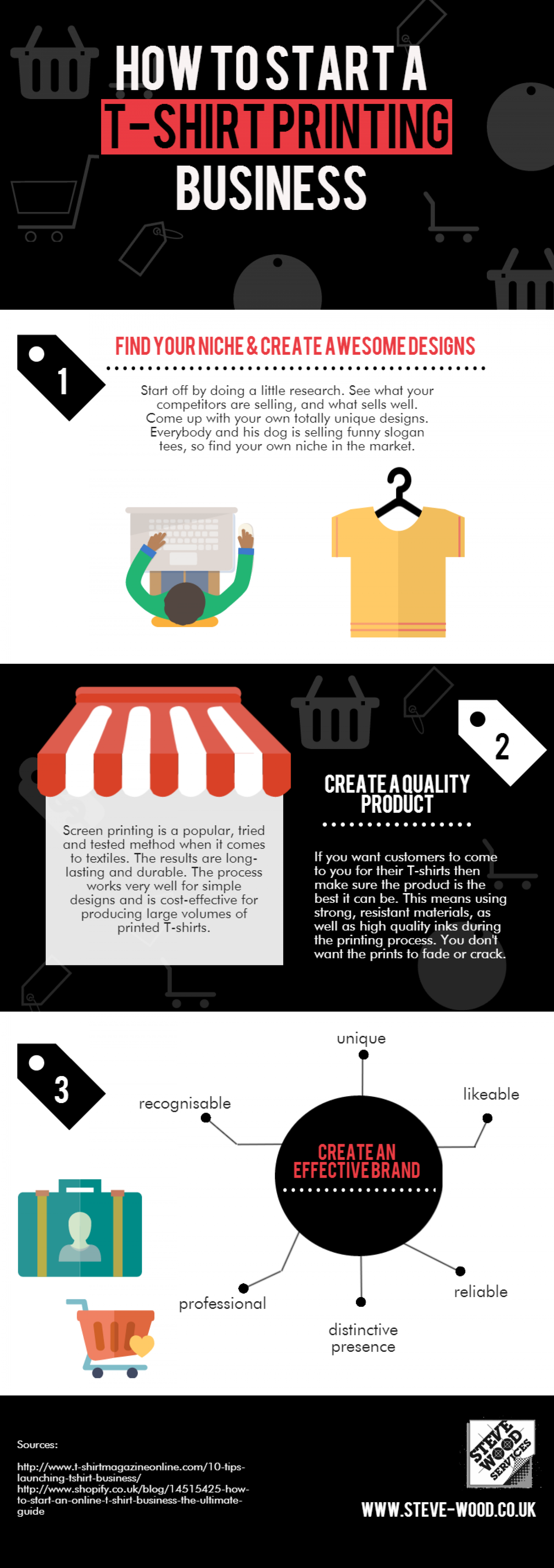 How to Start a T-Shirt Printing Business | Visual.ly