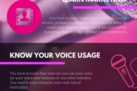 How To Start A Voice Talent Agency Infographic