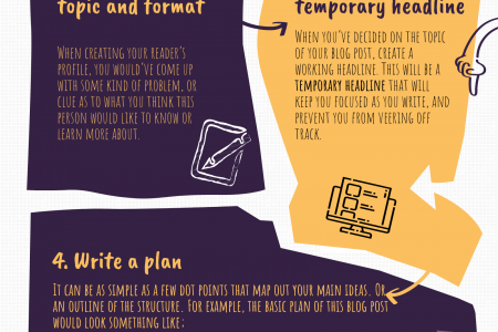 How to Start Writing Your First Blog Post Infographic