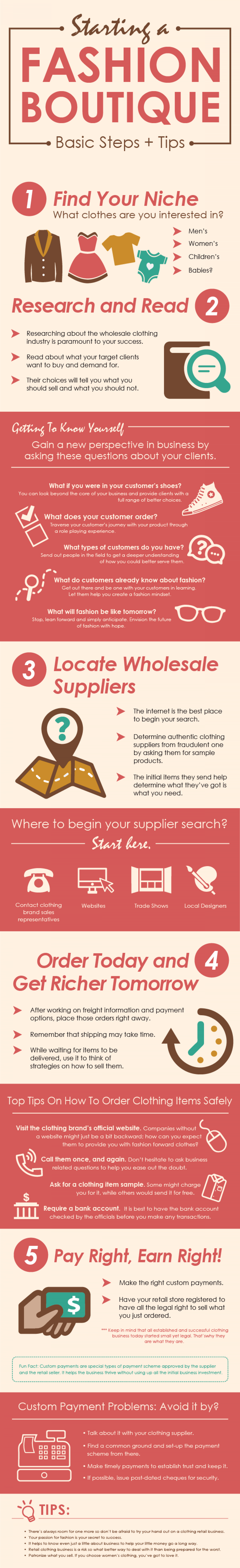 Starting a Fashion Boutique Basic Steps + Tips Infographic