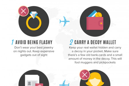 How to Stay Safe When Travelling Infographic
