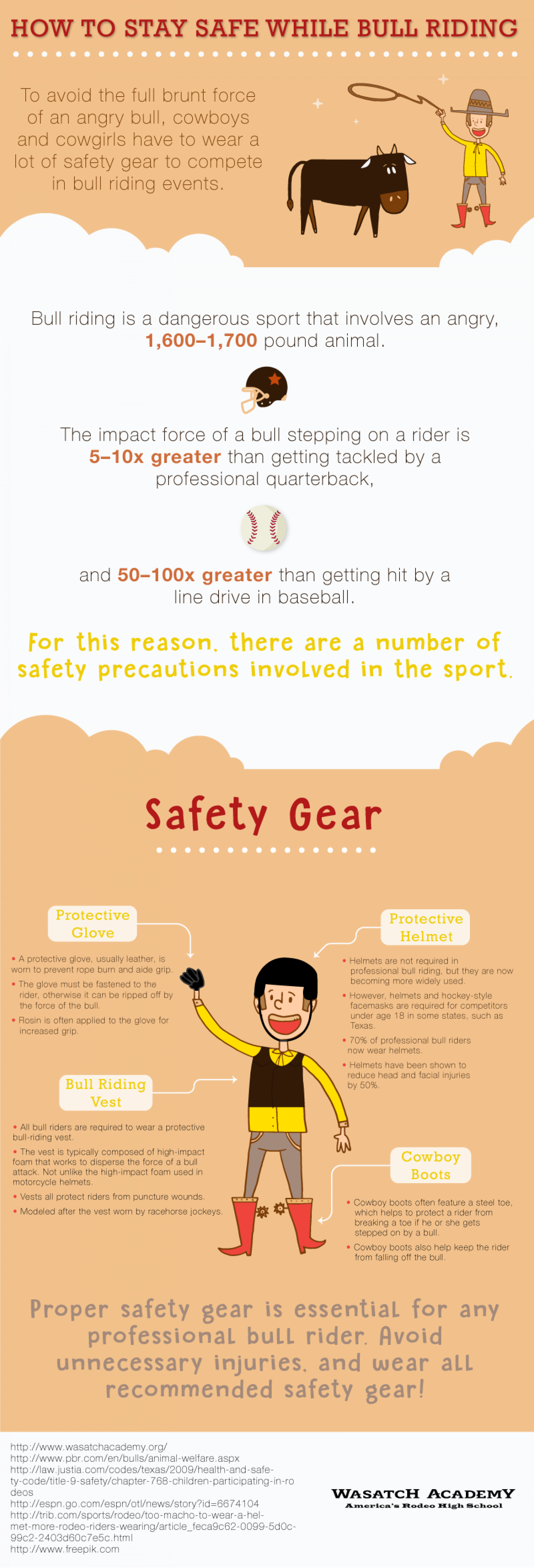 How to Stay Safe While Bull Riding Infographic