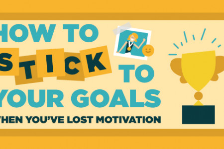 How To Stick To Your Goals When You've Lost Motivation Infographic