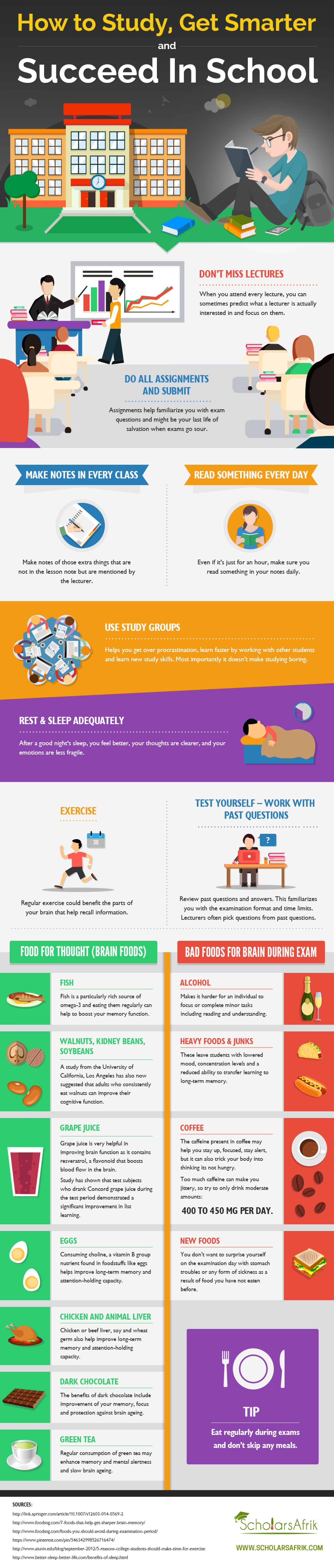 How To Study, Get Smarter & Succeed In School Infographic