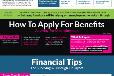 How To Survive a Furlough Infographic