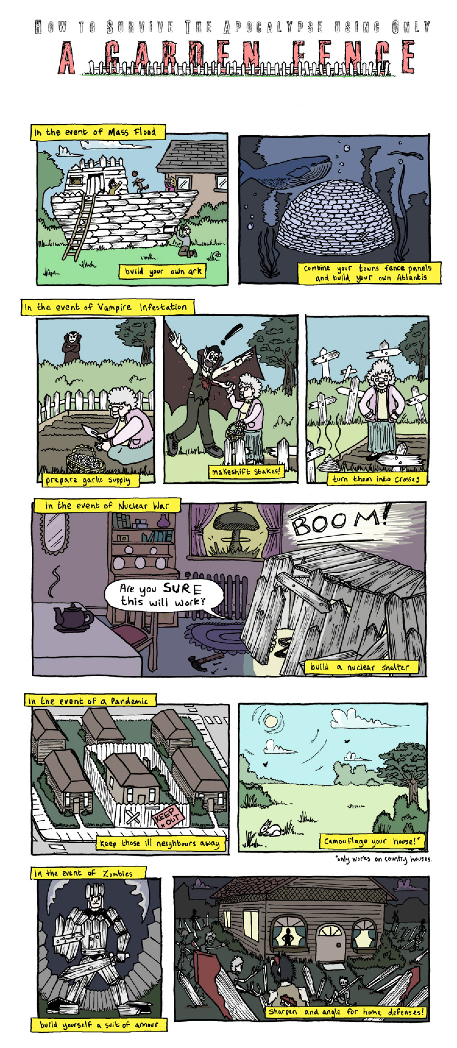 How to survive the apocalypse using only a garden fence Infographic
