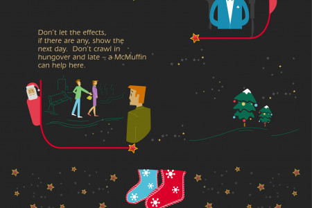 How To Survive The Office Holiday Party Infographic