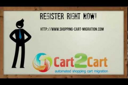 How to Switch from VirtueMart to PrestaShop with Cart2Cart Infographic