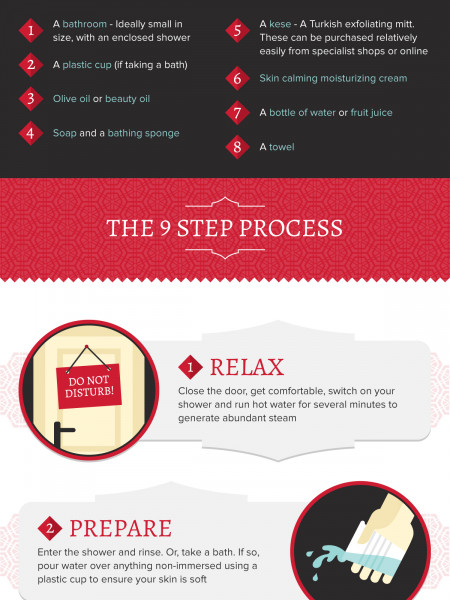 How to Take a Turkish Bath in Your Own Home - 9 Easy Steps Infographic