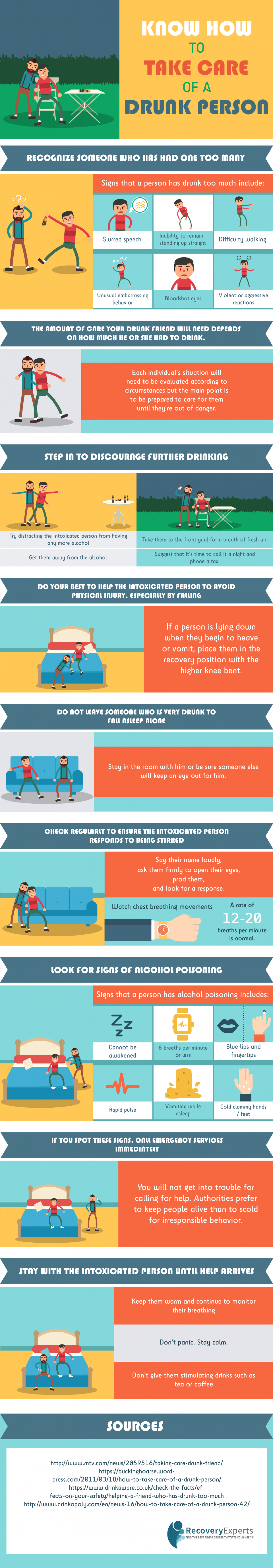 How to Take Care of a Drunk Person Infographic