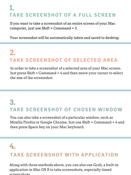 How To Take Screenshots In Mac OS X Infographic