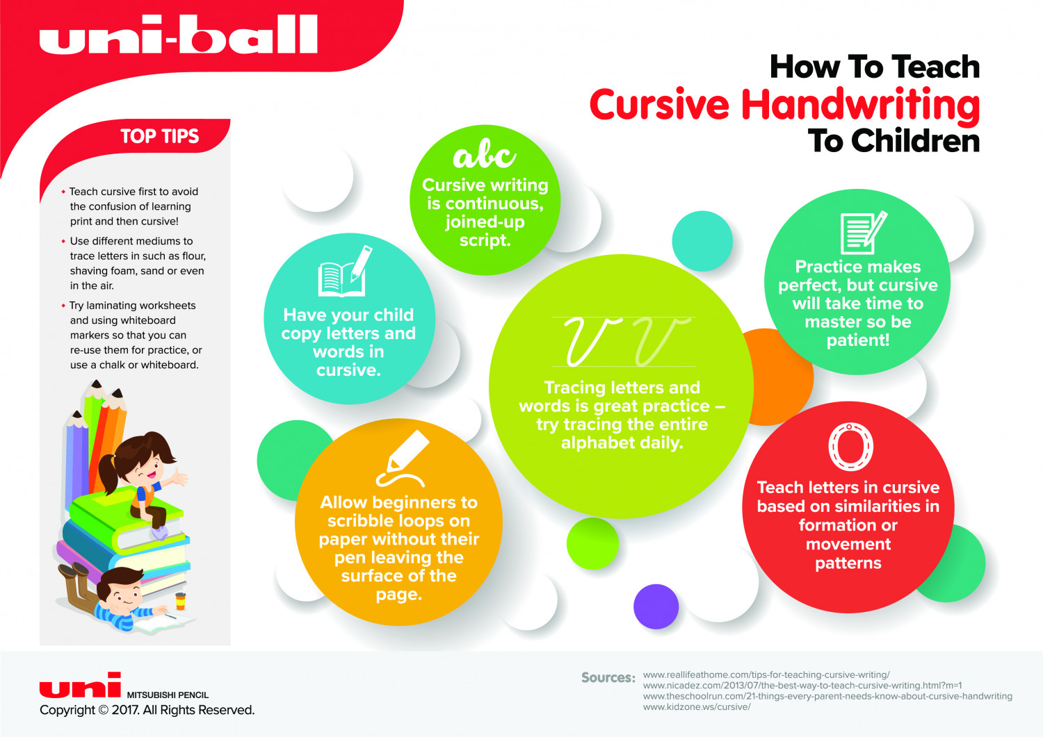 How To Teach Cursive Writing To Children Infographic