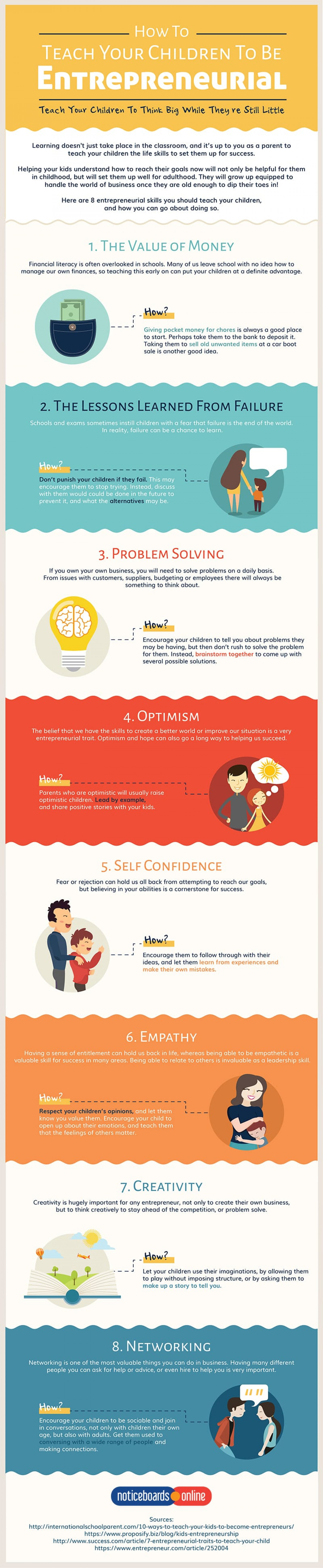How To Teach Your Children To Be Entrepreneurial Infographic