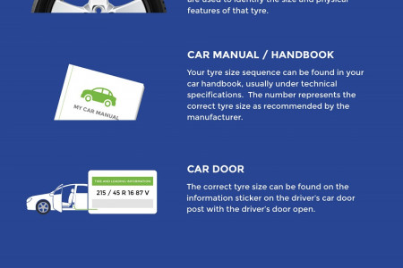 How to tell the size of your tyres Infographic
