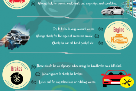 How to Test Drive and Check a Used Car? Infographic