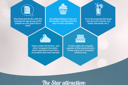 How To Throw A Frozen Themed Party Infographic
