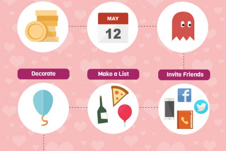 How To Throw The Perfect Party Infographic