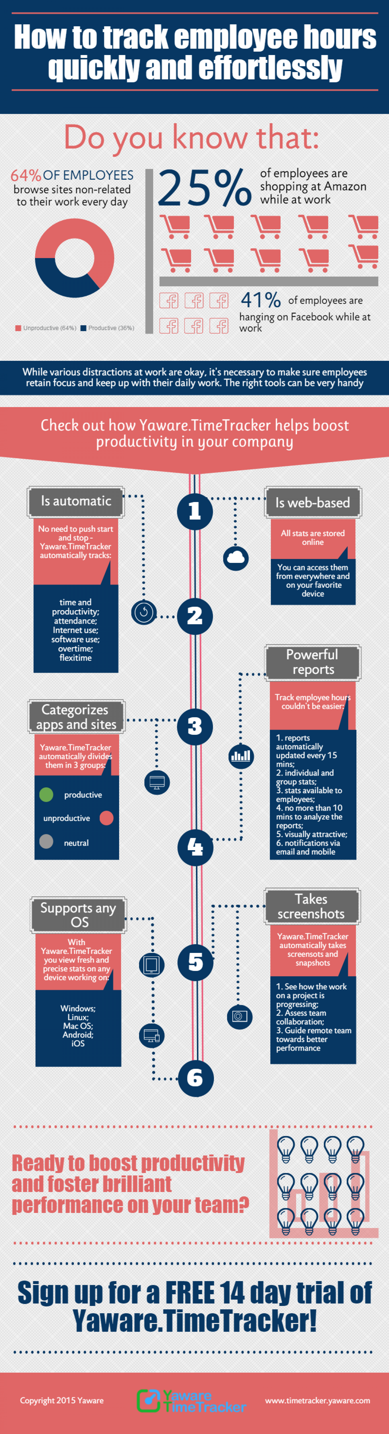 How to track employee hours quickly and effortlessly Infographic
