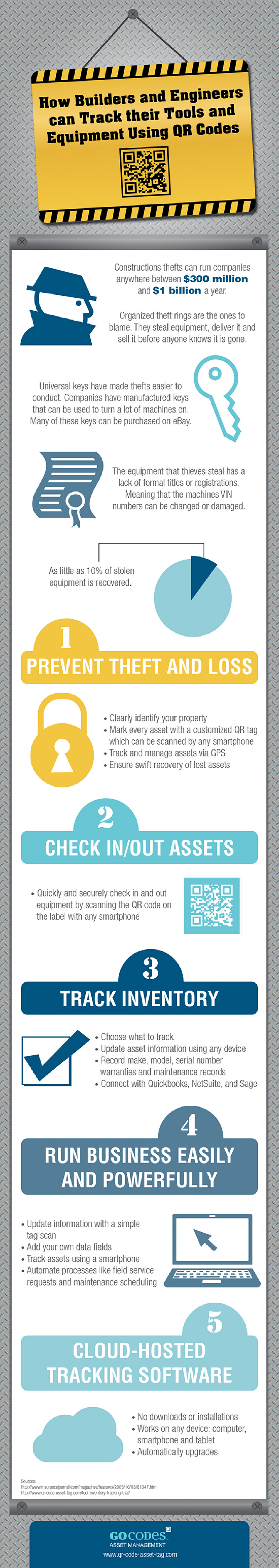 How To Track Tools and Equipment Using QR Codes Infographic