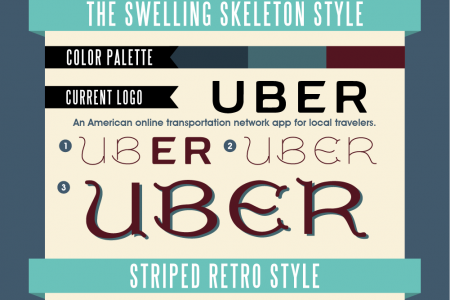 How To Transform Brand Logotypes To The Retro Style Typography Infographic