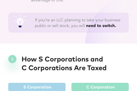 How to Transition Your LLC to a Corporation Infographic