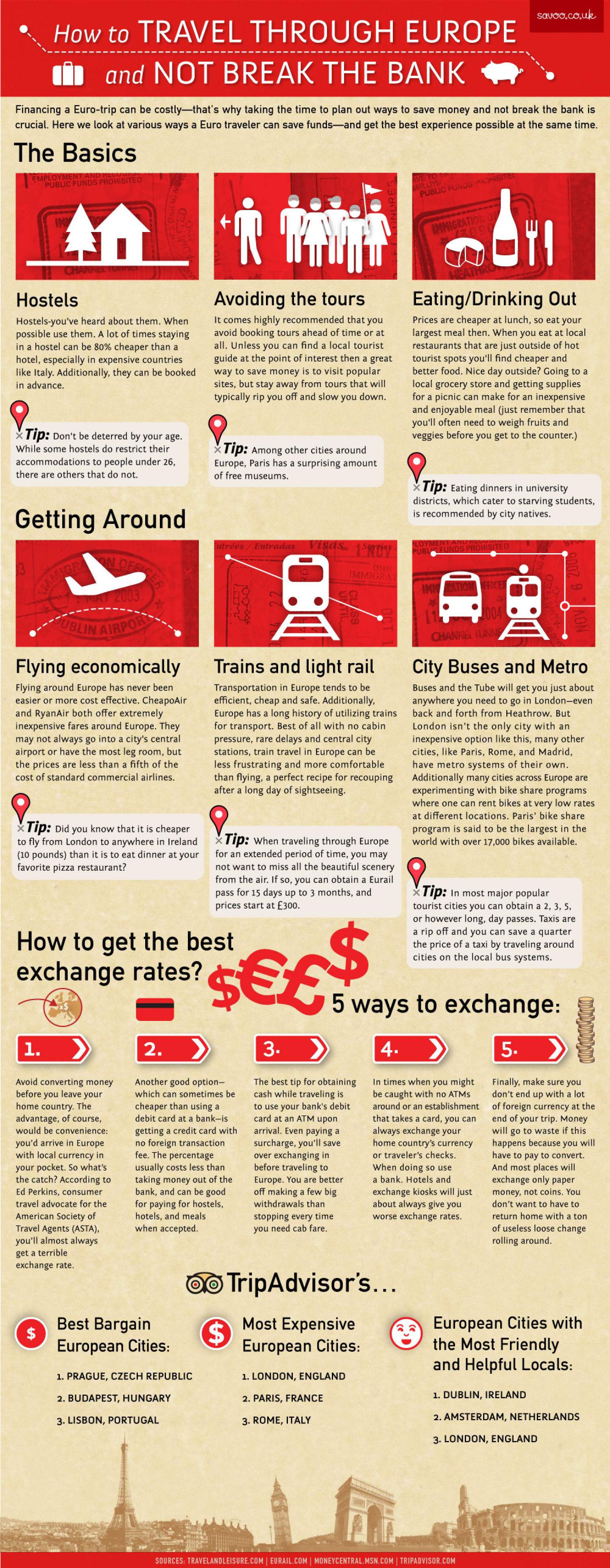 How To Travel Through Europe And Not Break The Bank Infographic