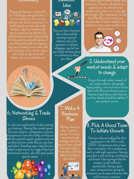 How To Turn Your Business Idea Into Reality? Infographic