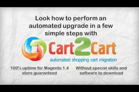 How to Upgrade Magento 1.4 to 1.7 with Cart2Cart Infographic