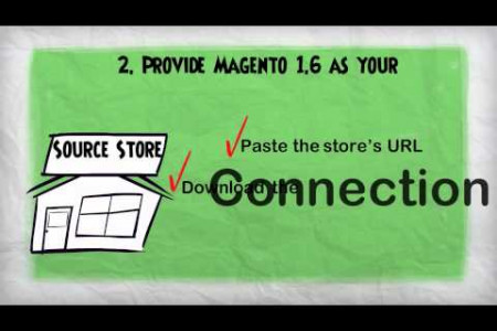 How to Upgrade Magento 1.6 to 1.8 with Cart2Cart Infographic