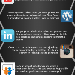 how to use 10 social networks to grow your personal brand visual ly