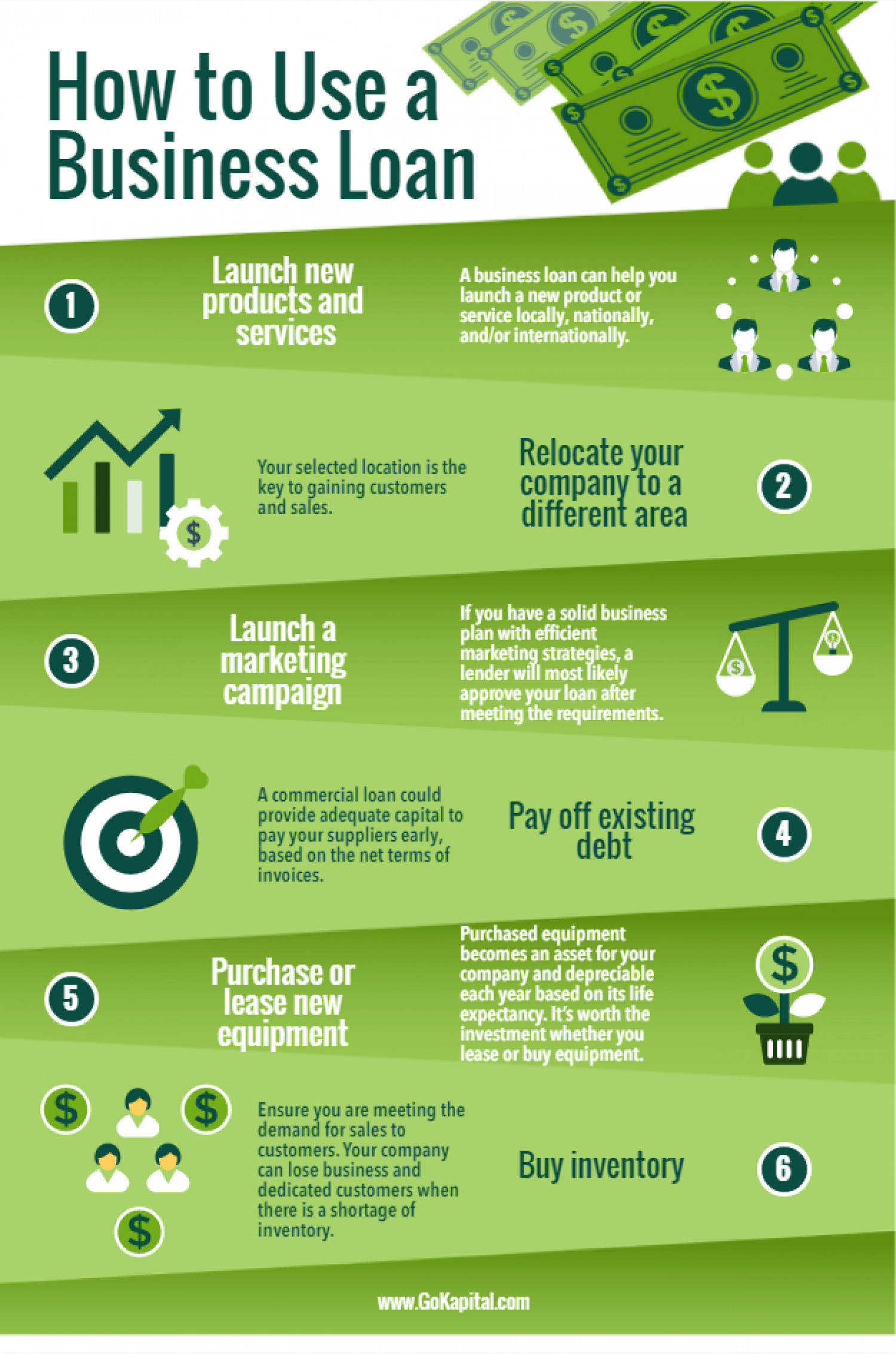 How to Use a Business Loan to Grow your Company Infographic