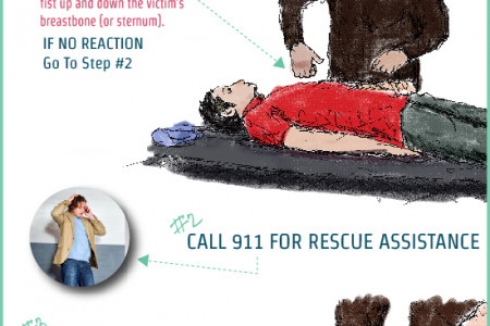 How To Use a NALOXONE Overdose Prevention Rescue KIT Infographic Infographic