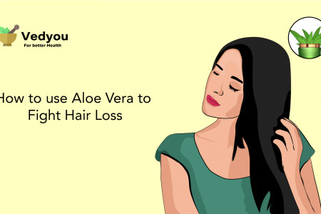 How to use Aloe Vera to Fight Hair Loss Infographic