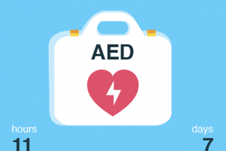 How to use an AED device on a child Infographic