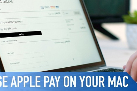 How to Use Apple Pay on Mac? Infographic