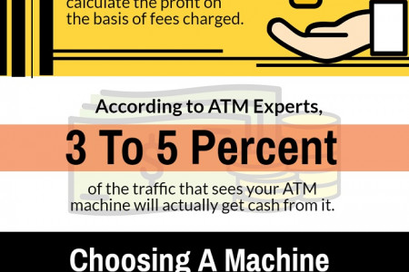 How to Use ATM To Make Profit Infographic