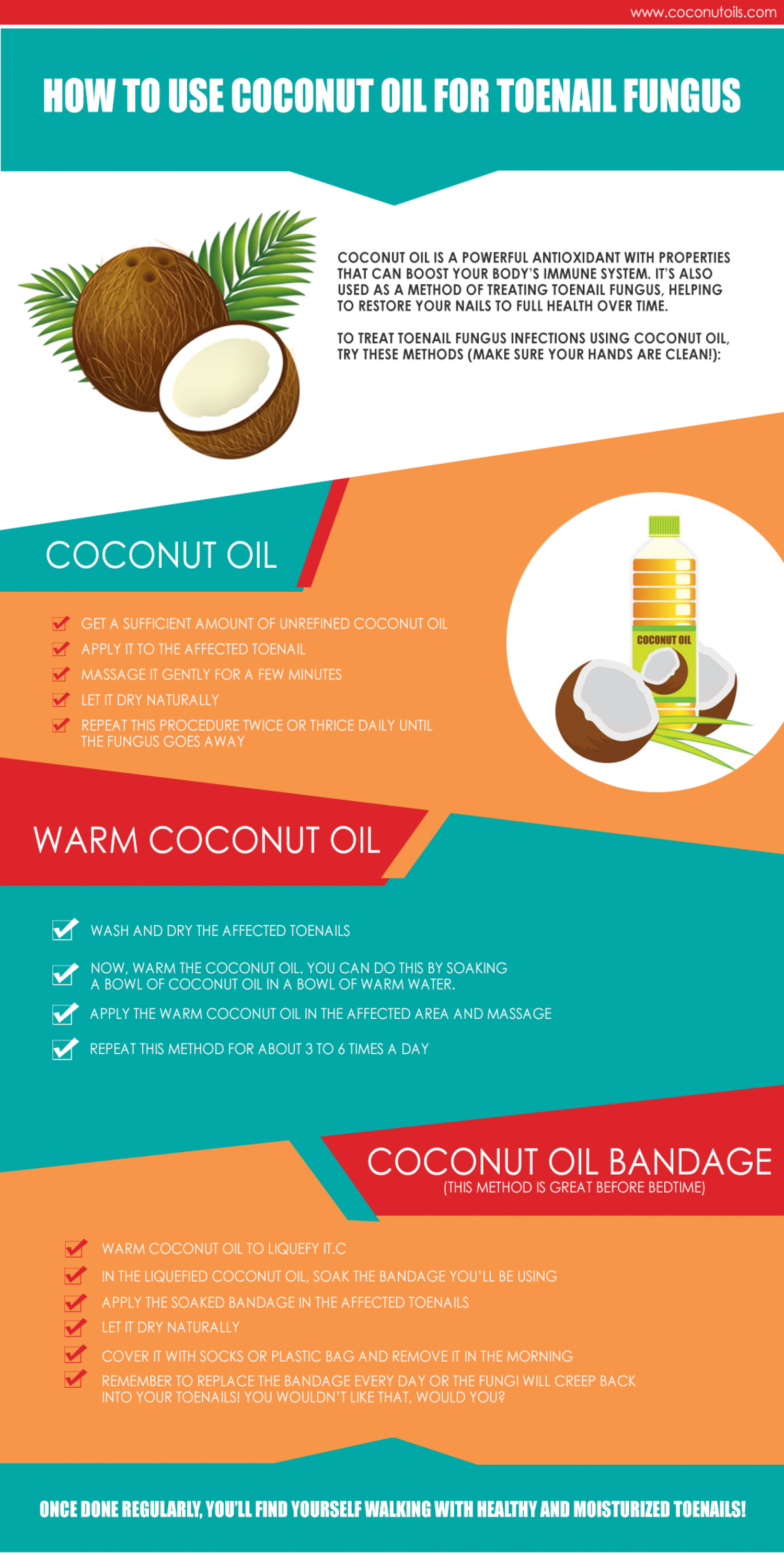 How to Use Coconut Oil for Toenail Fungus Infographic