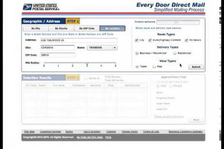 How To Use Every Door Direct Mail | Lorraine Gregory Corp  Infographic