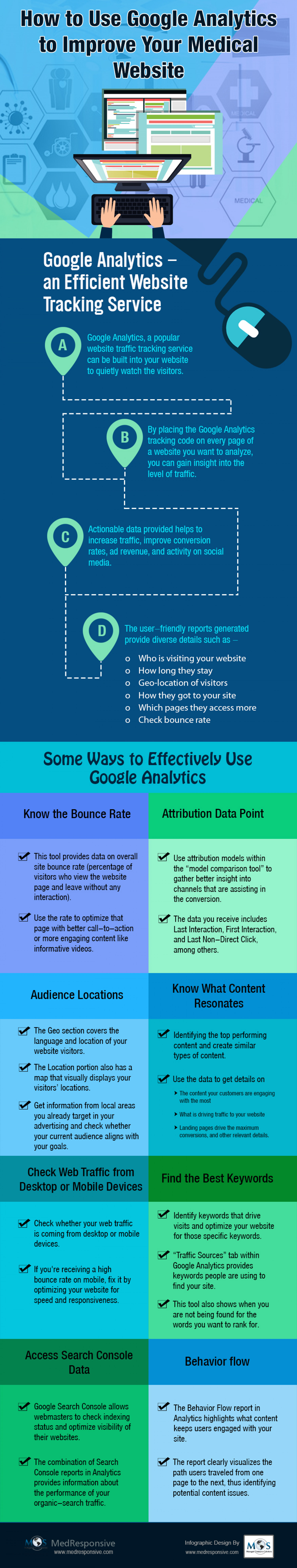How to Use Google Analytics to Improve Your Medical Website Infographic