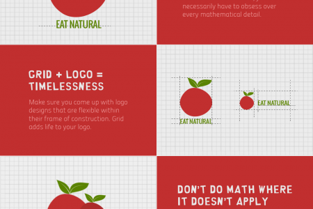 How To Use Grids To Make Impressive Logos? Infographic