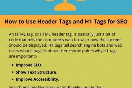 How to Use Header Tags and H1 Tags for SEO Infographic