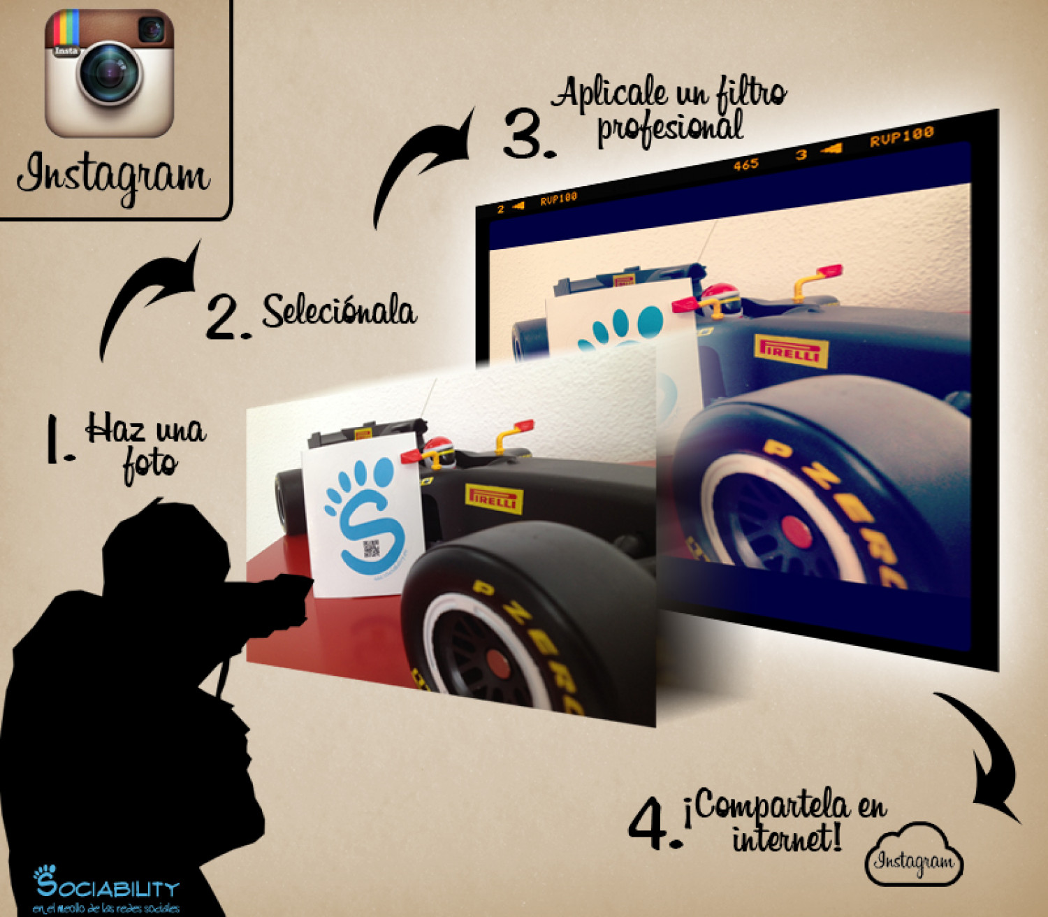 How to use instagram Infographic