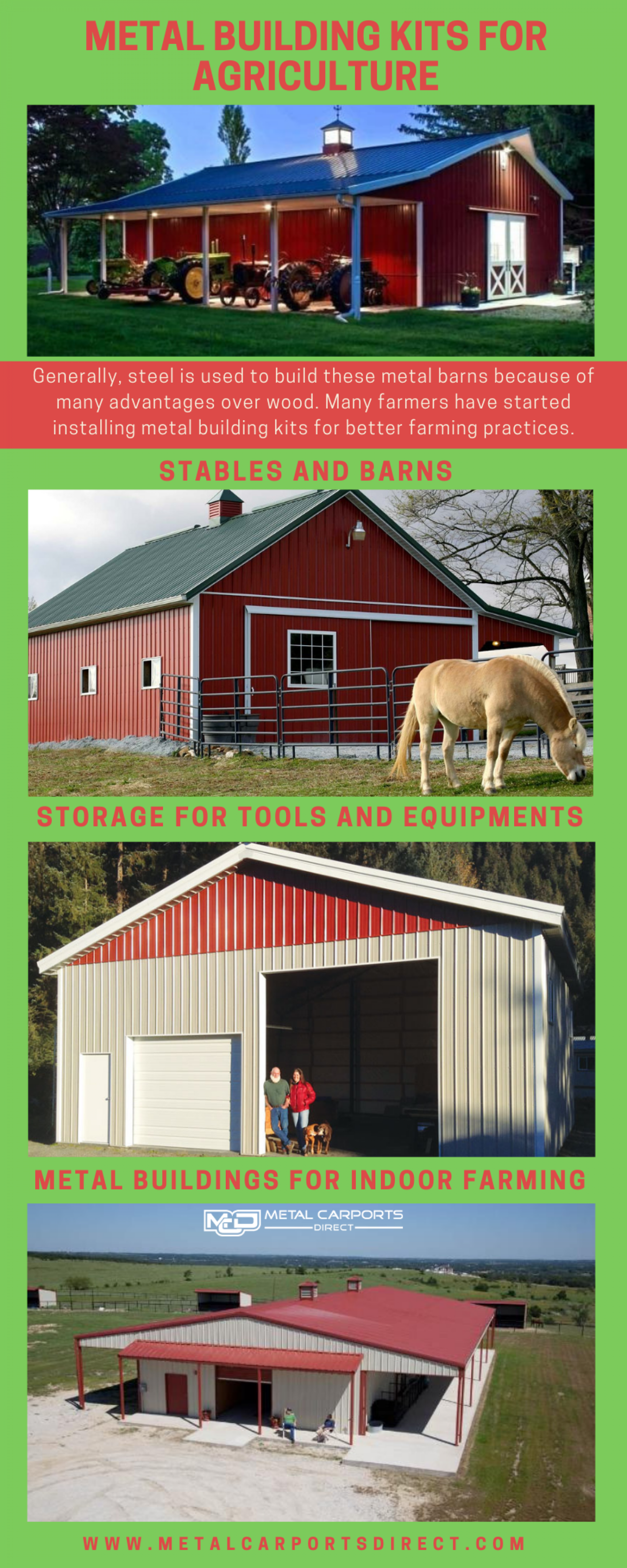 How to Use Metal Building Kits for Agriculture Infographic